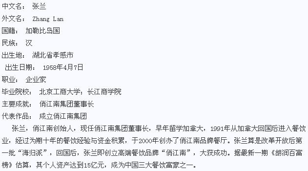 张兰第/俏江南创始人张兰第一任老公照片,俏江南董事...