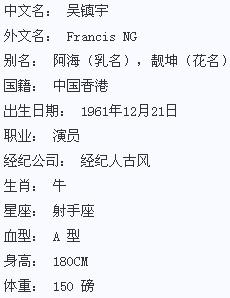 姚笛床戏艳照曝光,吴镇宇老婆王丽萍资料