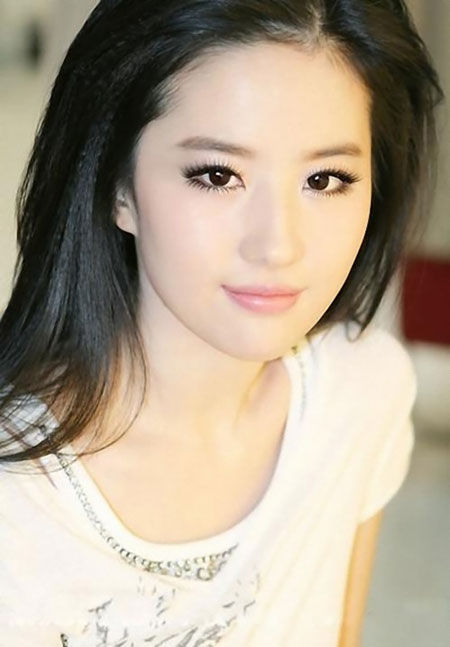 PS                           Most Popular Chinese Actress