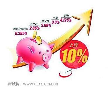 2014年1月存款利率_