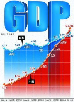 华西村人均收入_世界人均收入排行