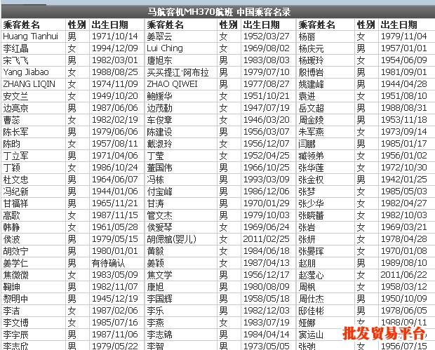 人员++马航失联154名中国乘客照片