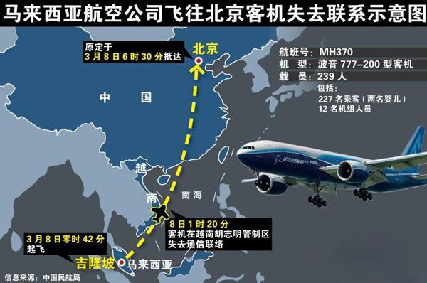 马来西亚航班失联最新消息