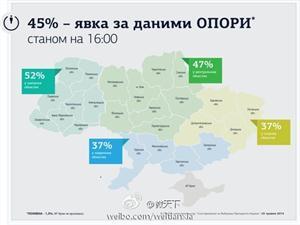 乌克兰东部最新局势_