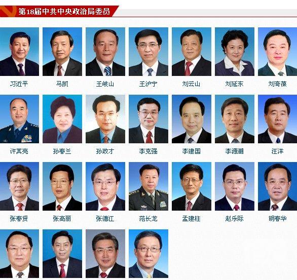 治常委照片_政治局常委的最新职务 历任政治局常委名单及职务