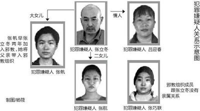 血案受害者吴硕艳照片 招远血案张立冬女儿 凶