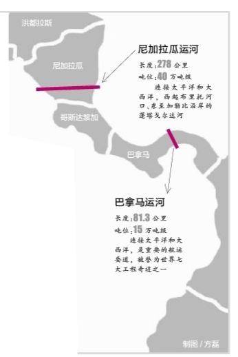 尼加拉瓜运河规划图,尼加拉瓜运河最新消息_天