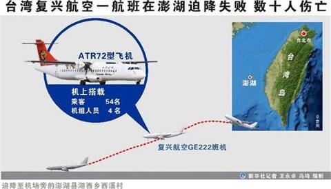 台湾飞机空难事件视频,台湾失事客机上没有大陆乘客?