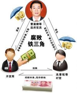 广州副市长曹鉴燎情人被抓的视频照片,曹鉴燎