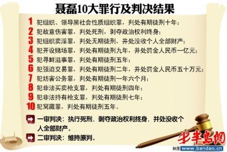 青岛聂磊案的部分真相,青岛聂磊案保护伞张葵是谁?(4)