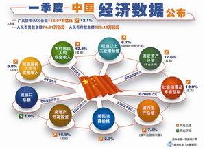 广东gdp排名_2015年全球gdp排名
