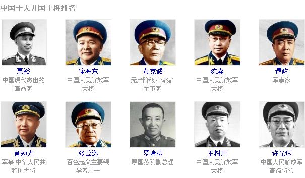 十大将军上将