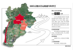 2015邯郸市规划图_河北太行山高速公路规划图路线图,太行山高速将全线开工最新 ...