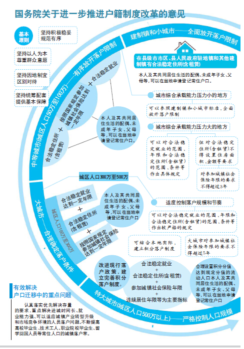 我国农业人口_投稿人:中国农业大学