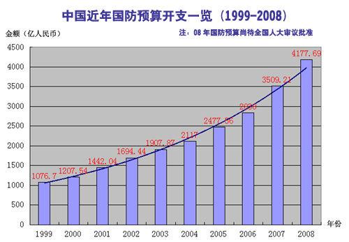 冷战gdp_马平 超越冷战思维,延续中国经济奇迹