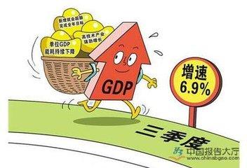 中国gdp增长率走势图_2017中国gdp增长率