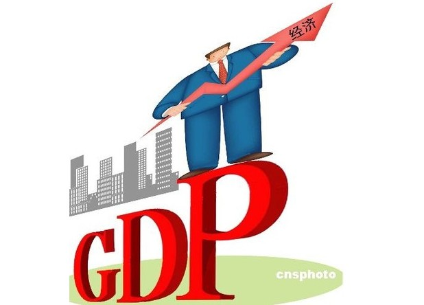 中國gdp經濟增長圖_gdp為什么要增長