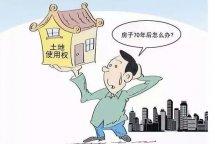 房屋70年产权变永久产权,