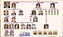 霍家在香港的地位势力大吗,霍家为什么排不进富豪榜真实资产遭扒