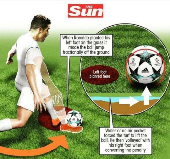 c罗的脚力到底有多大能踢多少公斤?c罗怎么练脚力教程图