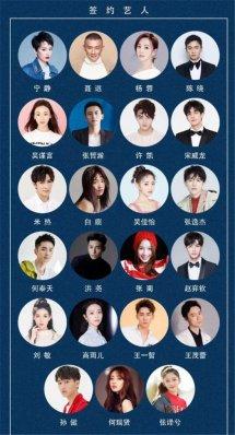 于正旗下艺人名单都有谁谁最红?于正最好看谁谁会是最强王者?